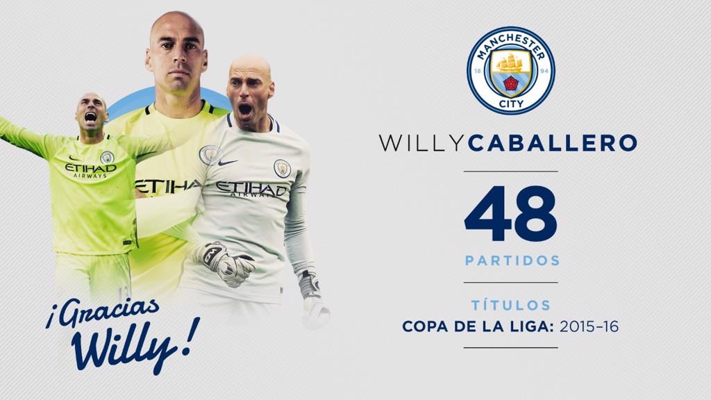 Despedida Willy Caballero