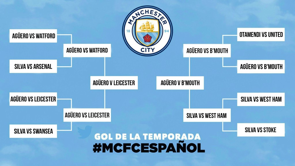 GOTS MCFC ESP